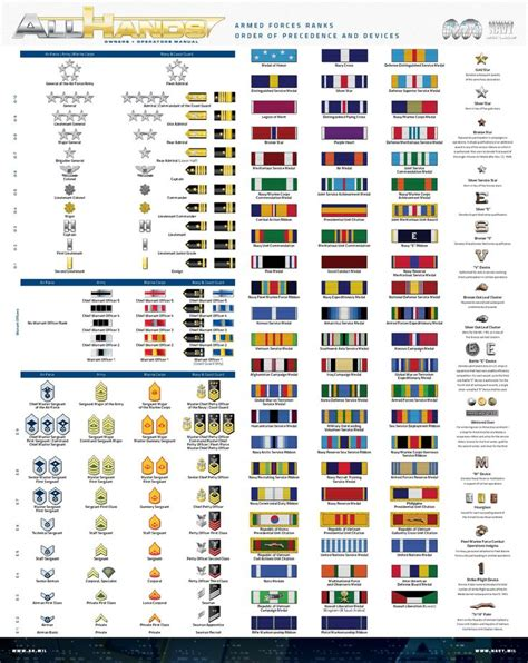 navy seal ratings 25 best ideas about navy ranks on navy