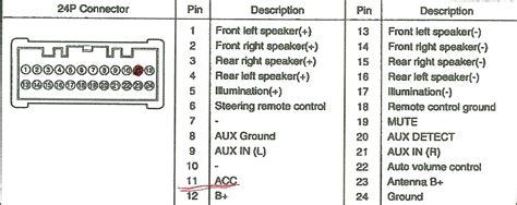 2004 hyundai wiring harness 2004 hyundai accent stereo