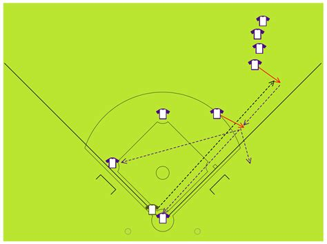 softball diagram fielding baseball diagram fielding drill hit the cutoff