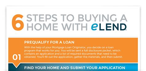 first steps to buying a house steps to buying a house elend