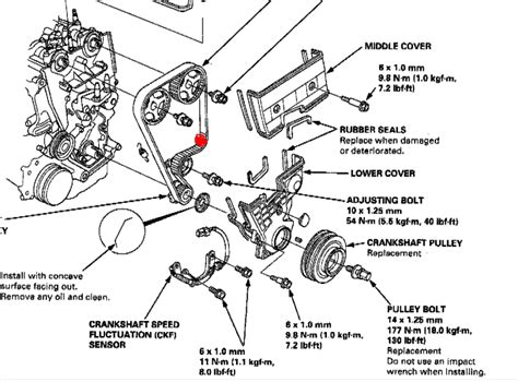 changing 2001 honda crv timing belt autos post