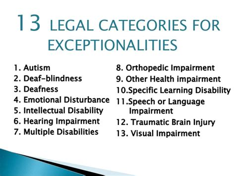 Legal Blindness Disability Foundations Of Special Education