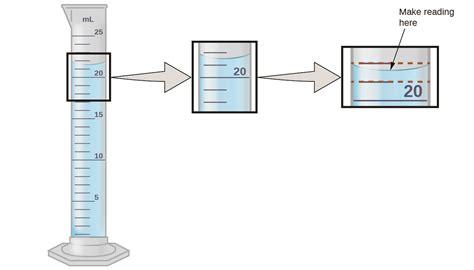 measuring cylinder scientific diagram graduated cylinder diagram www imgkid the image