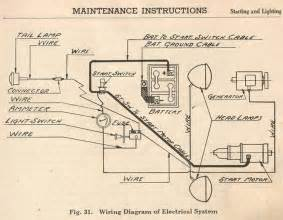 wiring diagram for international tractors the wiring diagram intended for ih tractor