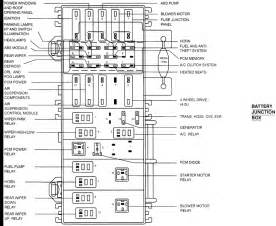 2000 ford explorer fuse box diagram 1998 focus johnywheels