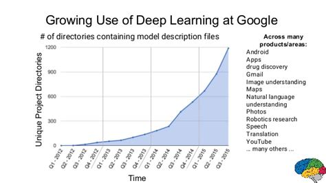 learning build high performance applications for scientific computing books comparison between learning machine learning