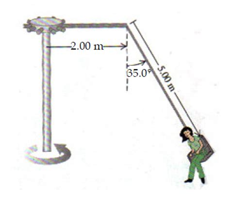 swing ride physics the quot giant swing quot ride consists of a vertical shaf