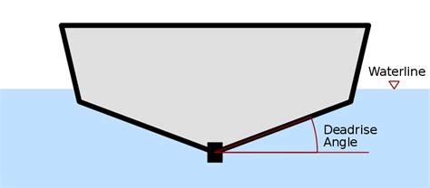 what does deadrise on a boat mean deadrise working boats rc groups
