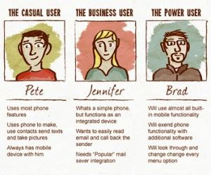 Tell Me about Your Customers   Identifying Buyer Personas   Wood Street, Inc.