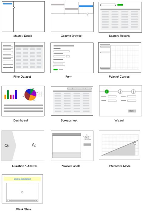 design pattern for ui 1000 images about ui ux patterns on pinterest web