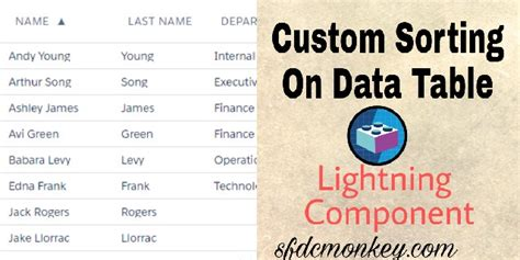 format date lightning component create popup modal box in salesforce lightning component