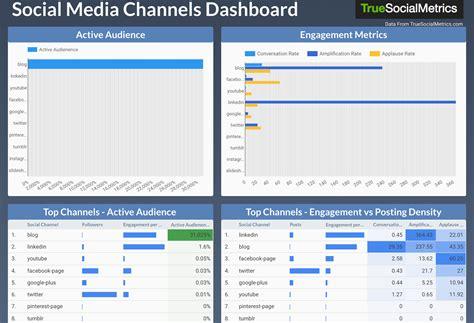 True University Data Studio Social Media Template