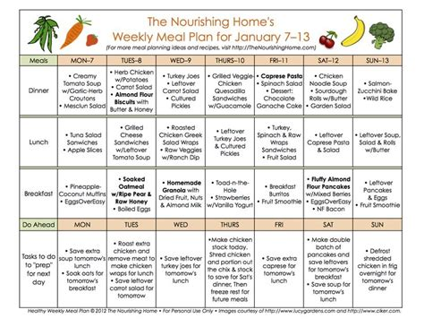 home diet plans 87 best images about mastering meal planning on pinterest