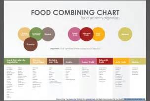 food combinations speakzeasy