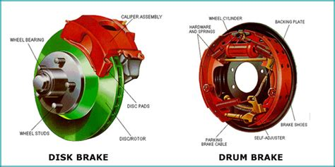 Power Beat Drum Thronekursi Drum Braced how are disc brakes different from drum brakes ride