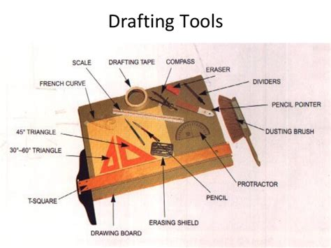 architecture drawing tool modus operandi design wncone essential tool modus