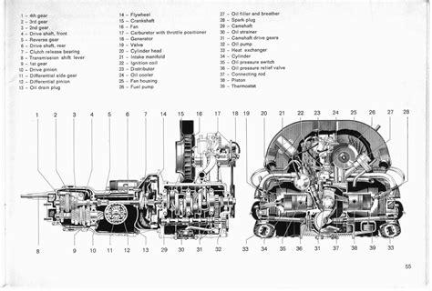 vw beetle engine tin diagram vw bug engine wiring