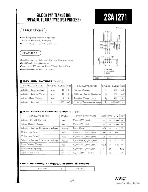 transistor a1273 datasheet 28 images electronic goldmine 2sa683 low frequency lifier