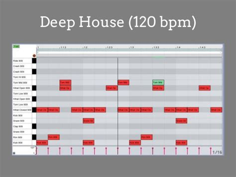 house music drum pattern how to make basic house and hip hop beats in ableton live 9