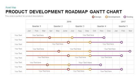 product development roadmap product roadmap gantt chart powerpoint and keynote