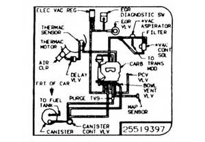 84 cadillac fuse box 84 free engine image for user manual