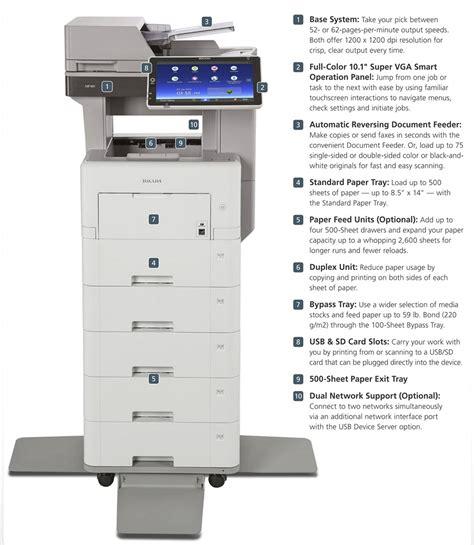 reset manual mp 198 100 ricoh aficio mp 2510 service manual ricoh scan