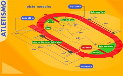 pista color free atletismo pista coloring pages