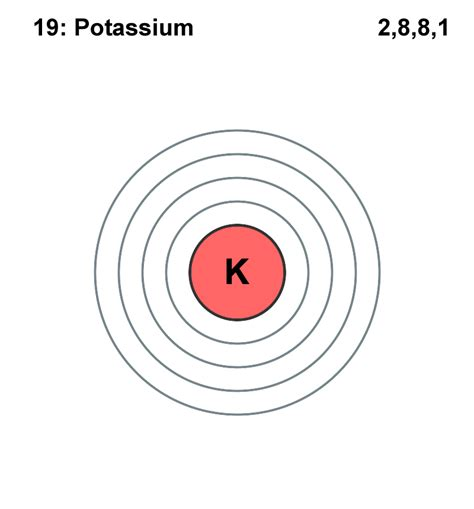 diagram of potassium atom electron shell