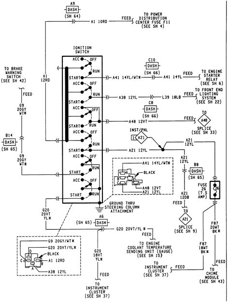 94 jeep ignition switch wiring diagram 47