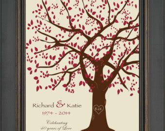 40th wedding anniversary messages for parents parents 40th anniversary quotes quotesgram
