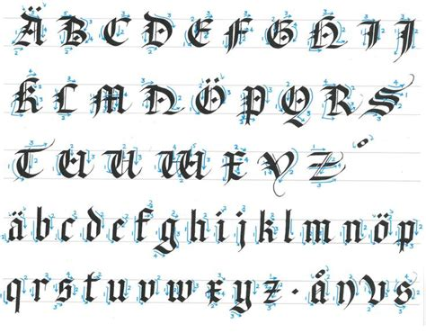 lettere medievali lettering right handed scrollwork