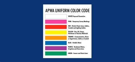 100 electricity color code resistor color codes