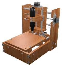 Design Your Own Furniture Software Free arduino cnc