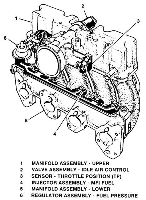 repair guides multi port fuel injection mfi systems