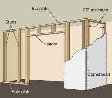 enclosing  hot water heater diy