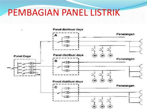 contoh wiring diagram panel listrik image collections