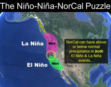 Raket Flypower El Nino 07 noaa what el nino la for northern california snowbrains