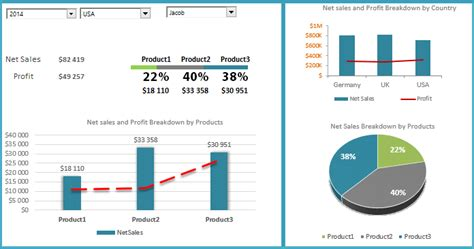 Sales Tracking Template Advanced Sales Dashboard Excel Data Dashboard Template