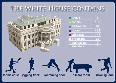 facts about the white house 15 amazing facts about the white house celebrities nigeria