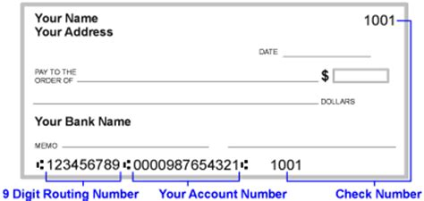 Bank Routing Number Lookup Pnc Routing Numbers Wikidownload
