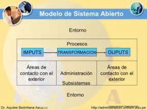 ejemplo de sistemas abiertos sistemas abiertos