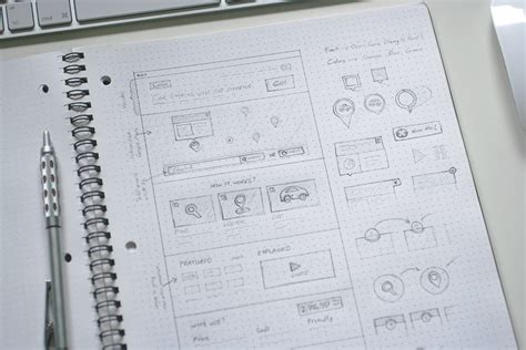 mockup design steps taslaklar yaparak tasarım problemlerini 231 246 zmek mustafa sara 231