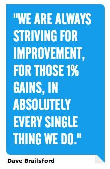 Dave Brailsford Marginal Gains Quote the aggregation of marginal gains smart insights