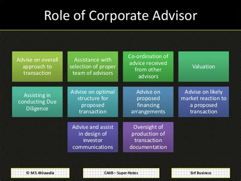 corporate finance investment and advisory applications books caiib notes corporate banking module b investment