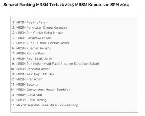 senarai ranking mrsm terbaik 2015 keputusan spm 2014 ranking sekolah terbaik 2018 ranking sbp ranking mrsm