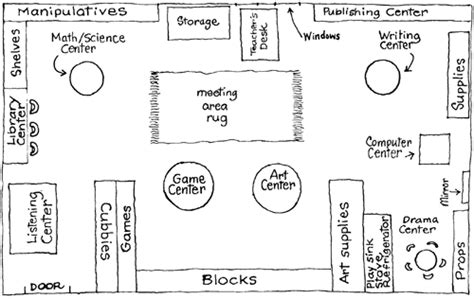 preschool room arrangement floor plans classroom beautification on pinterest kindergarten