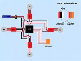 quadcopter control circuit diagram quadcopter wiring diagram for quadcopter wiring auto wiring diagram schematic on quadcopter control circuit diagram