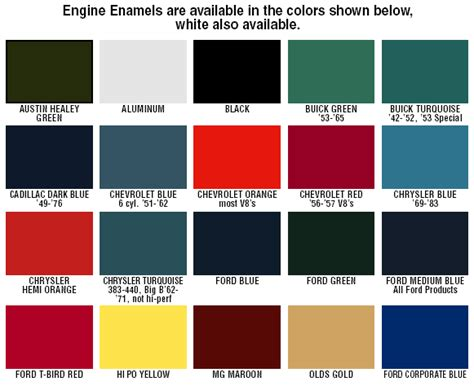 ford engine color chart images