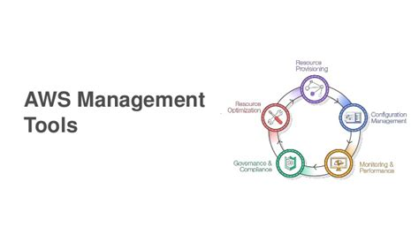 aws management tools my by andrew heifetz