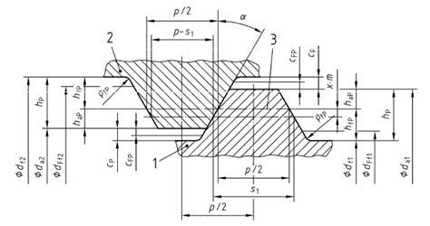 Gear Specifications On Engineering Drawings Engineers